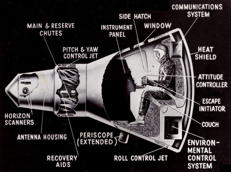 Freedom Seven Capsule details. 1962. Project mercury