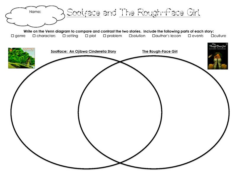 Sootface And The Rough Face Girl Venn Diagram Ela 6th Grade