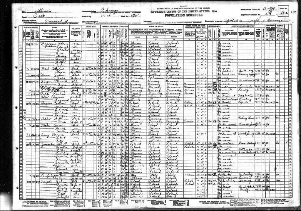 Census Record - 14 Apr 1930 - Precinct 9, Chicago, Cook County, Illinois - Albert Zaremba & Family
