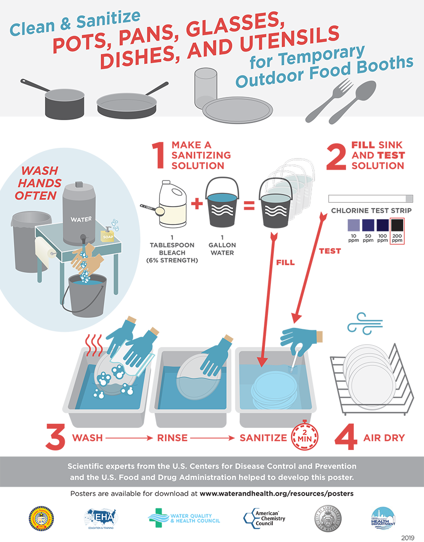 Sanitizing Foodcontact Surfaces with Bleach Solutions in