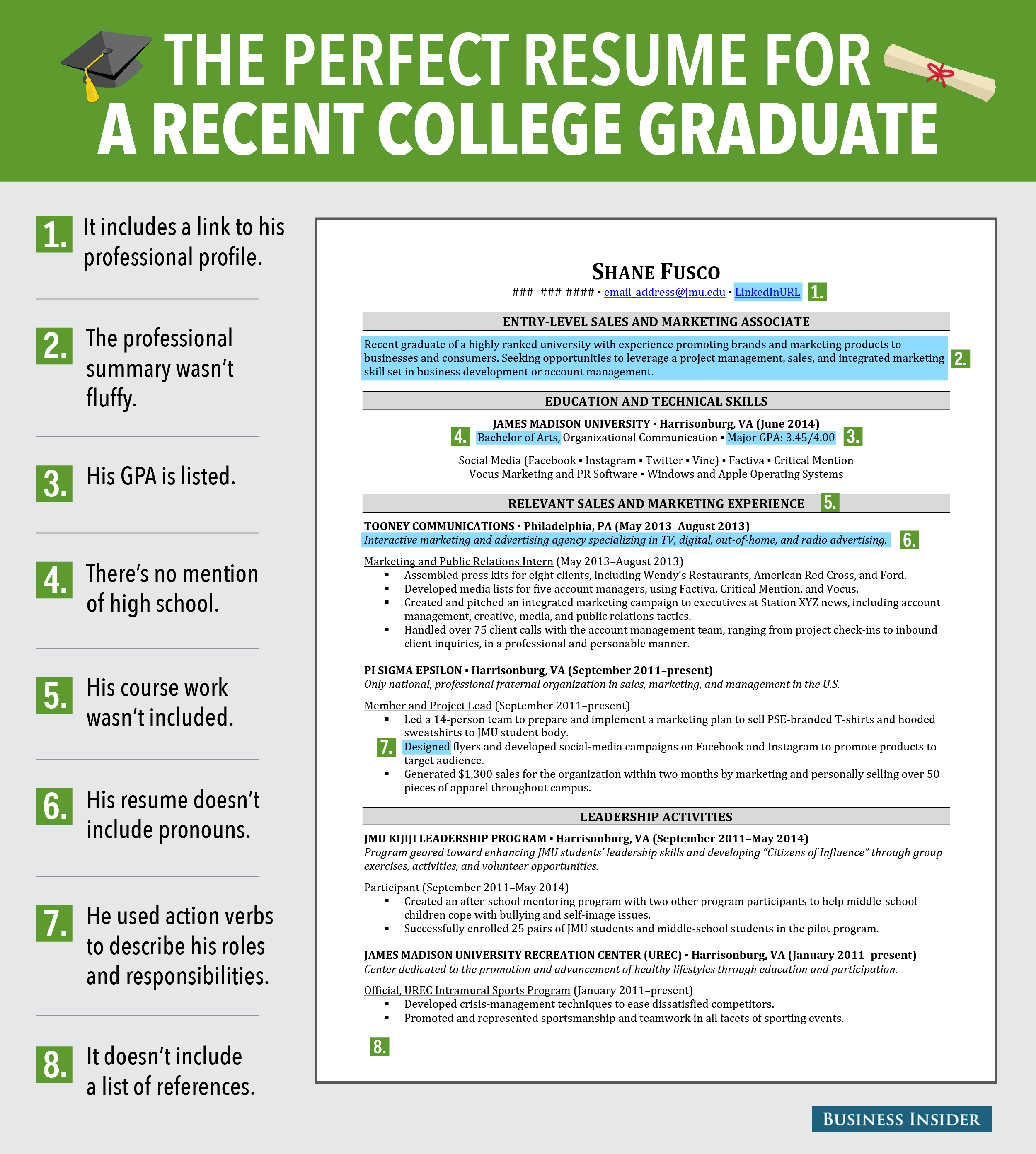 Perfect Resume For A Recent College Graduate Graphic  Business