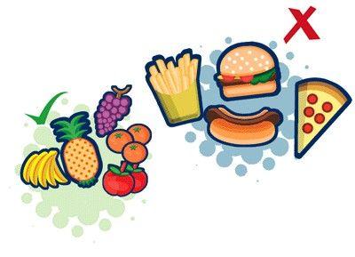 Useful Clip Art Healthy Eating Food Cartoon Eat