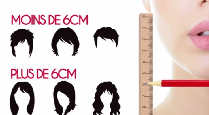 38+ Trouver sa coupe de cheveux des idees
