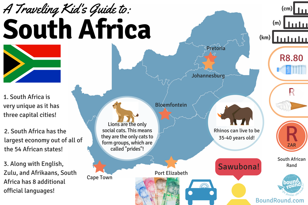 Traveling Kid S And Family S Country Fact Guides Infographics To South Africa Amp Uae