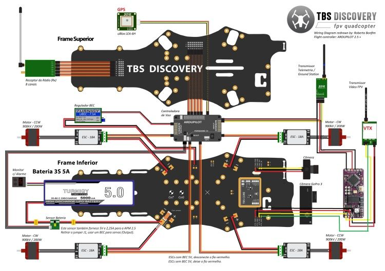 Tbs Discovery Install Apm2 6withminimosdtbscore Drones