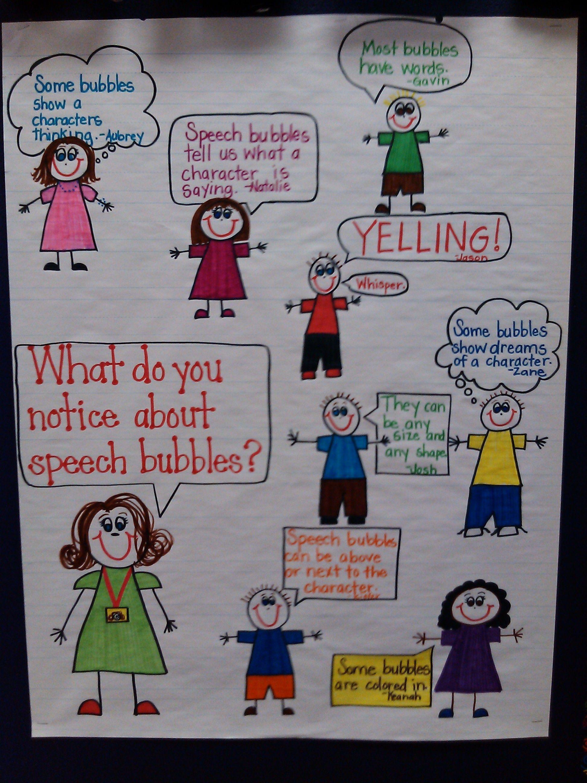 Speech Bubble Anchor Chart Many Books Are Written In Speech