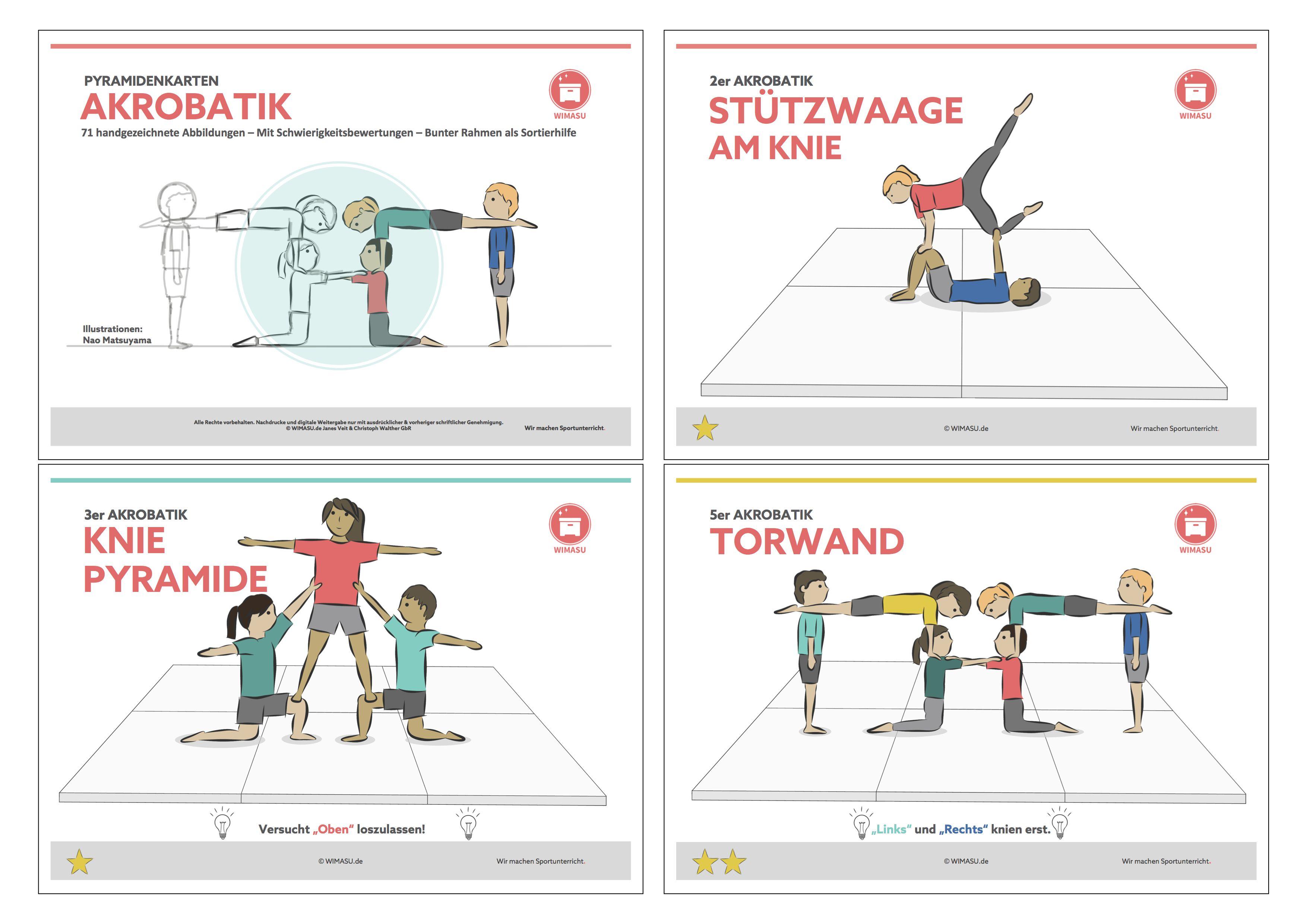 KarteiSportunterrichtUnd Die Akrobatik Akrobatik Die KarteiSportunterrichtUnd Sport cjA35R4qL