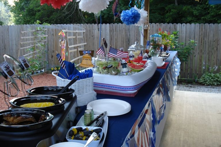 4th Of July Pool Party Ideas Google Search July 4 Pinterest