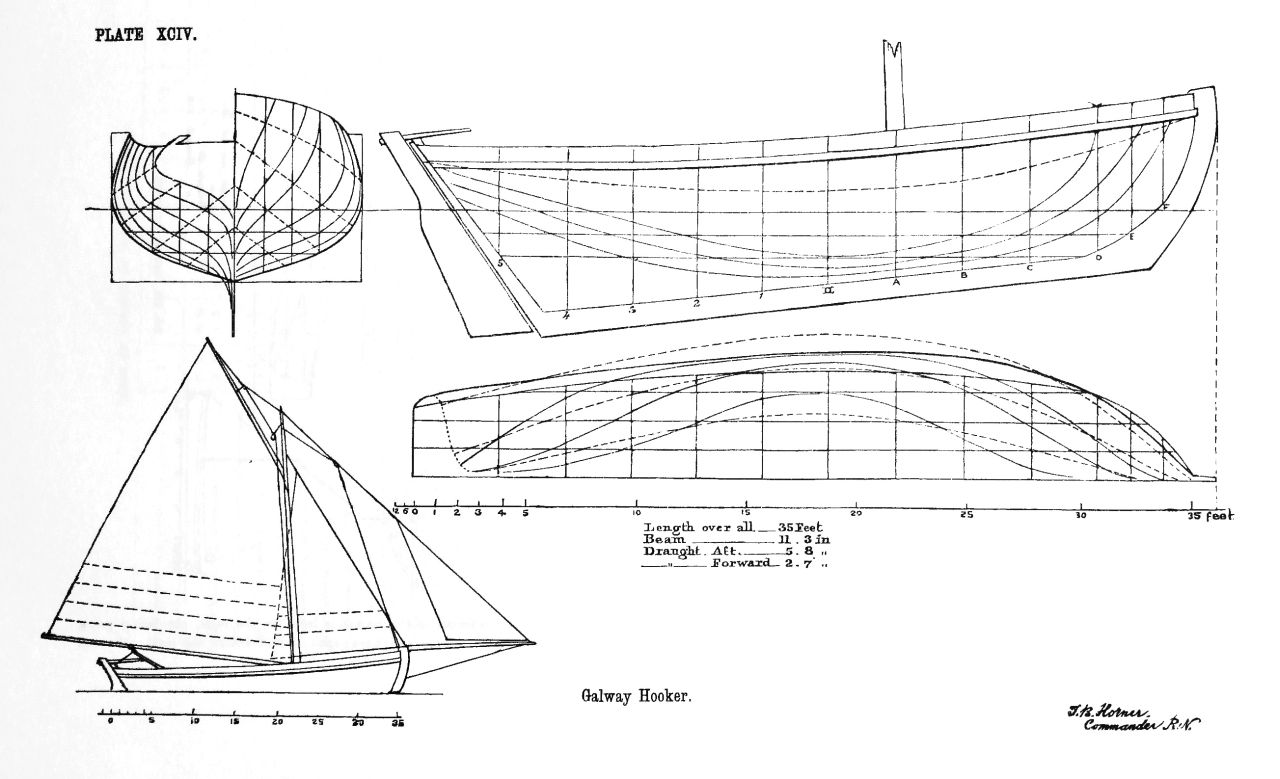 The Galway Hooker Irish Huiceir Is A Traditional