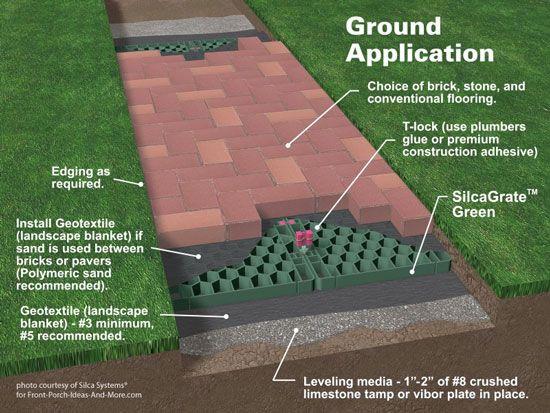 Patio Walkway Designs Patio 8 Gardens