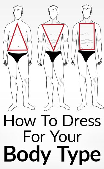 How To Dress For Your Body Type Body Type And Posture Mens