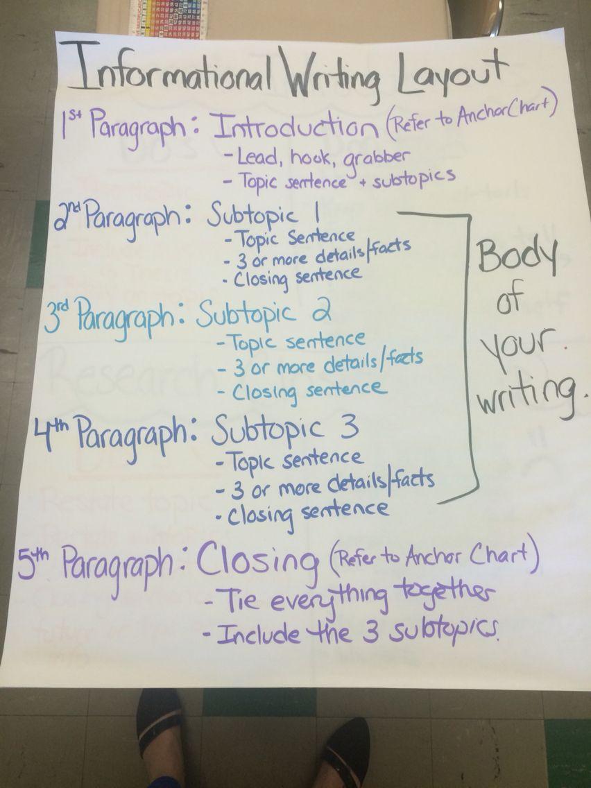 Informational writing anchor chart help students organize their also erkalnathandedecker rh