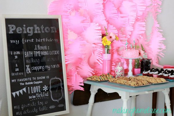 """Milk and Cookies Birthday Party For Miss P- I love this little chalkboard """"all about the birthday baby""""."""