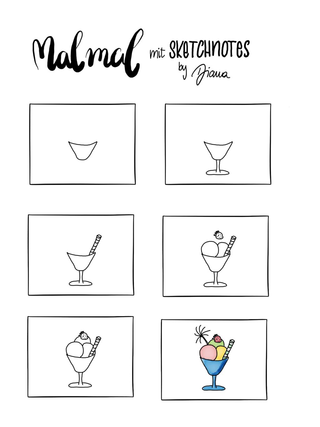 Sketchnote Anleitung Eisbecher - zum Nachzeichnen - Sketchnotes by Diana