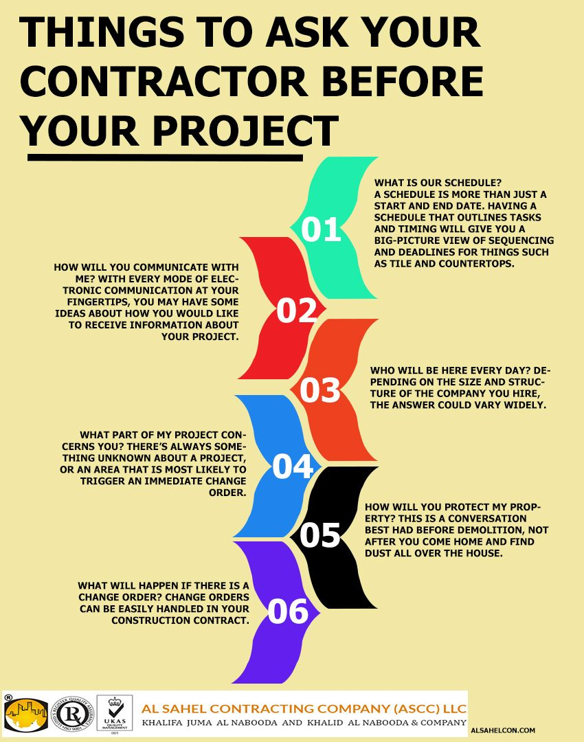 Change Orders Can Be Easily Handled In Your Construction Contract A Common Way To Do Top Construction Companies Construction Contractors Construction Contract