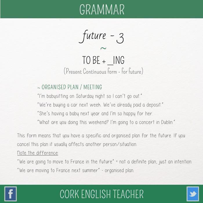 To be + ING Future Tenses Pinterest English