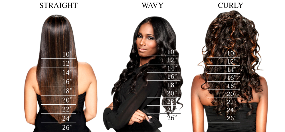 Not Sure Which Hair Length To Choose Use This Chart And Shop The Best And Cheapest Hair Weaves Synt Hair Lengths Front Lace Wigs Human Hair Hair Length Chart