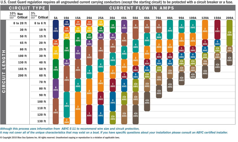 Prototypic Printable Hebrew Alphabet Free Printable Hebrew Alphabet In 2020 Size Chart Boat Wiring Gauges Size Chart