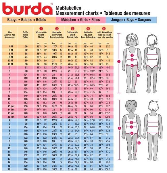 Maßtabelle (nicht zum Verkauf) | Fabrics and sewing in 2018 ...