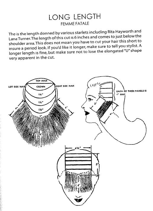 Pin On Retro Hair