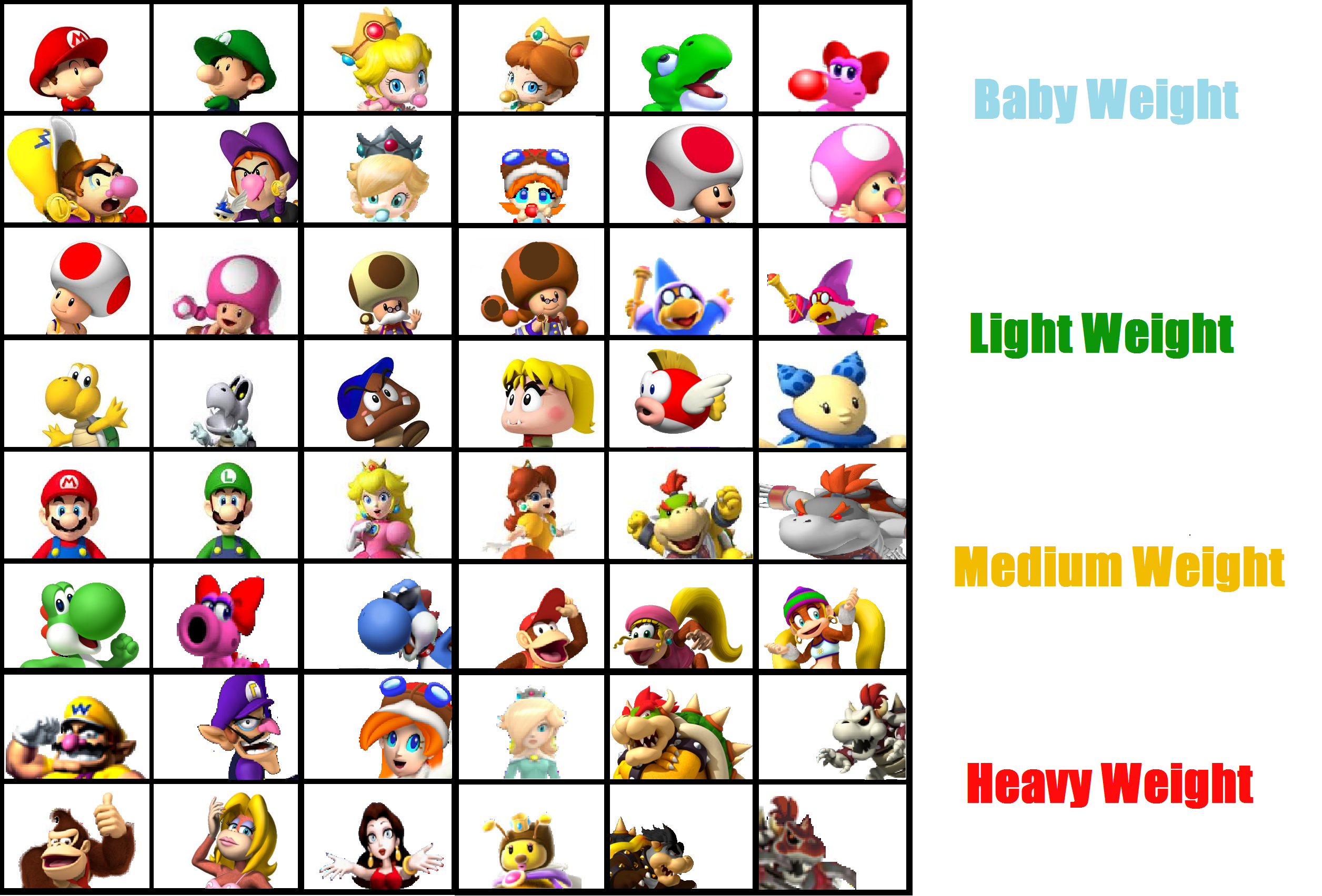 Mario kart characters speed roster super mario - Personnage mario kart 7 ...