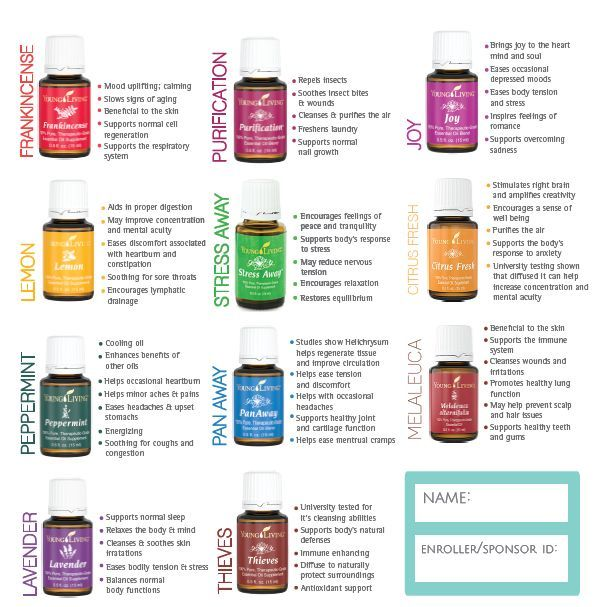 Young living essential oil use chart diffusers and essential oils
