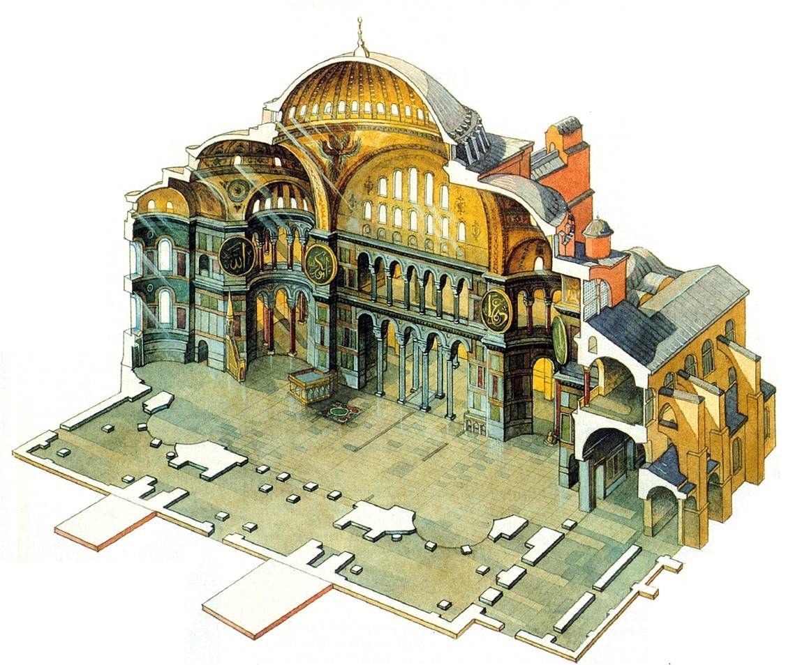 Arquitectura: Historia De La Arquitectura: Arquitectura Bizantina