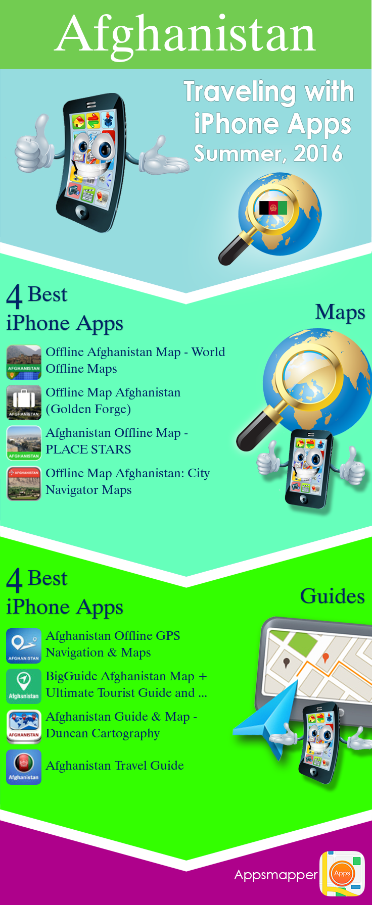 Afghanistan Iphone Apps Travel Guides Maps Transportation