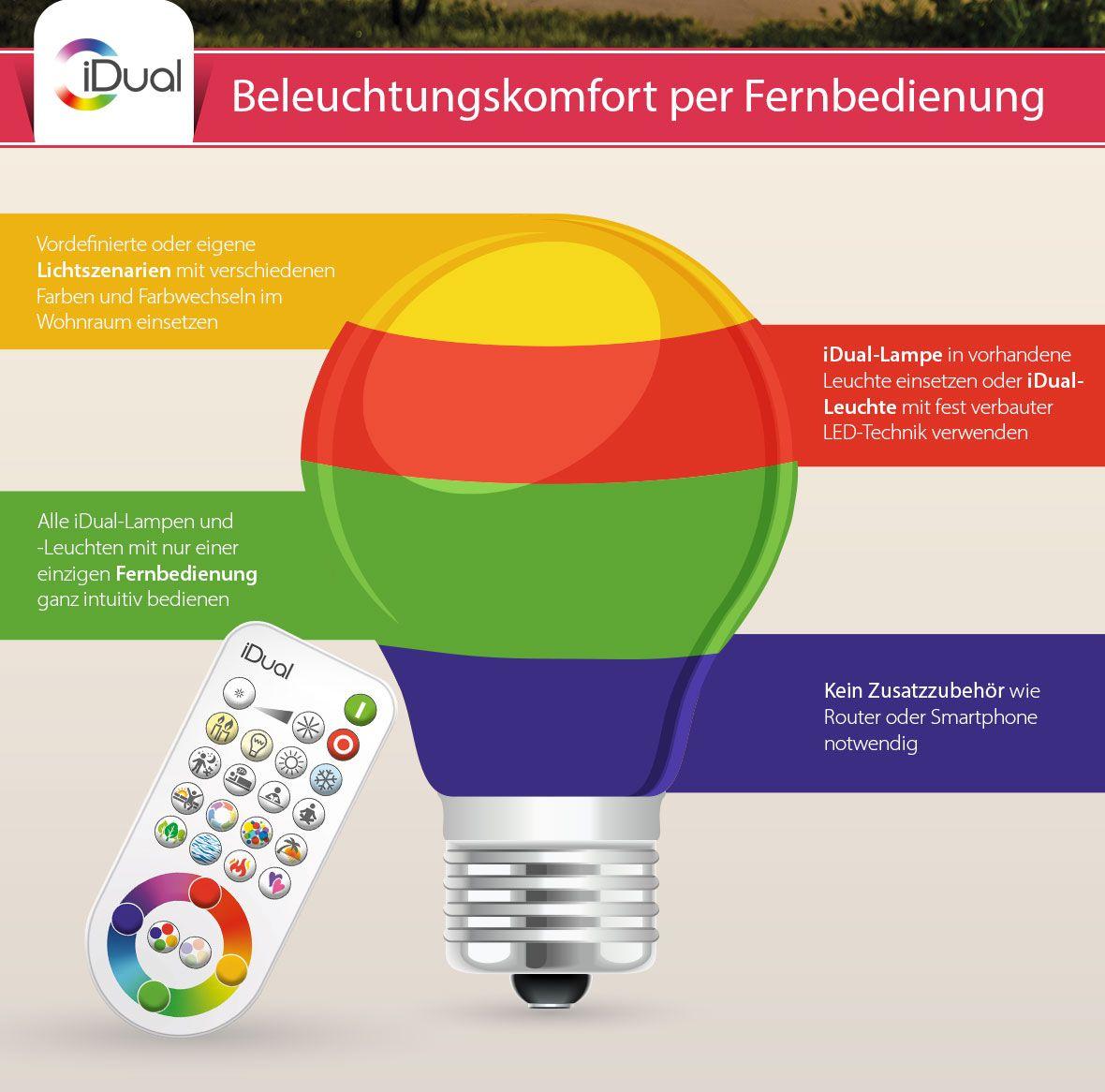 Einige Highlights Aus Der Idual Produktwelt Lampen Und Leuchten Led Technik Lampen