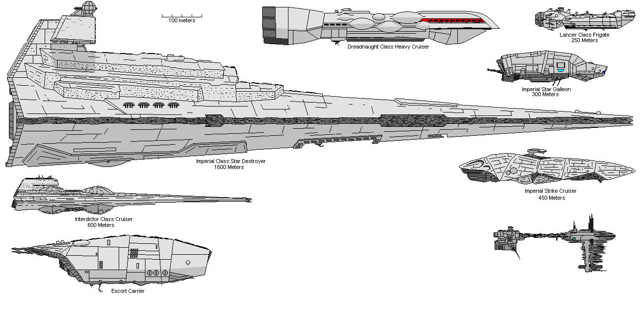star wars capital ship deck plan Google Search The