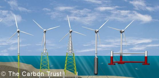 Wind Turbine Foundations 169 The Carbon Trust Energy