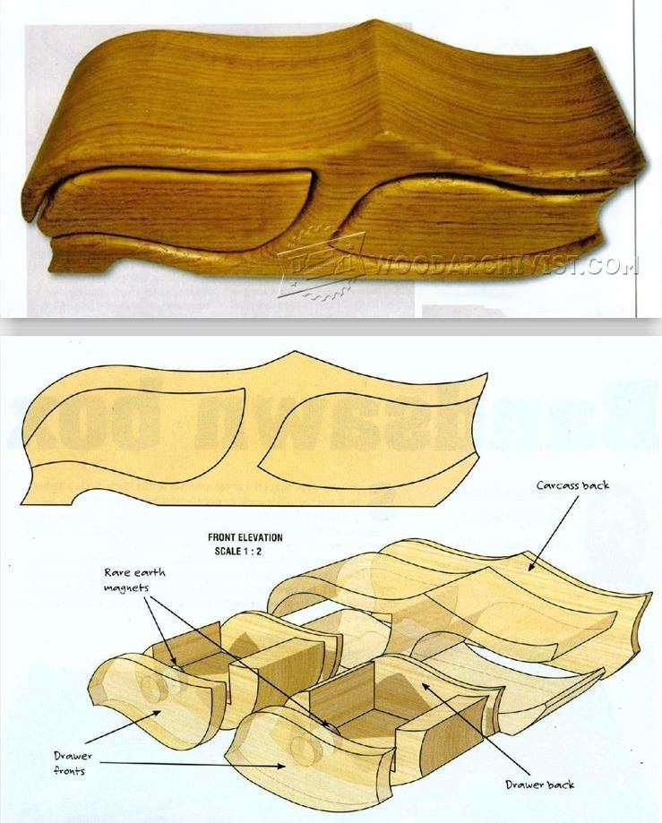 bandsaw box plans - woodworking plans and projects | woodarchivist com