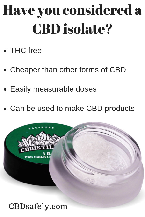 Cannabidiol (CBD) isolate, sometimes referred to as CBD