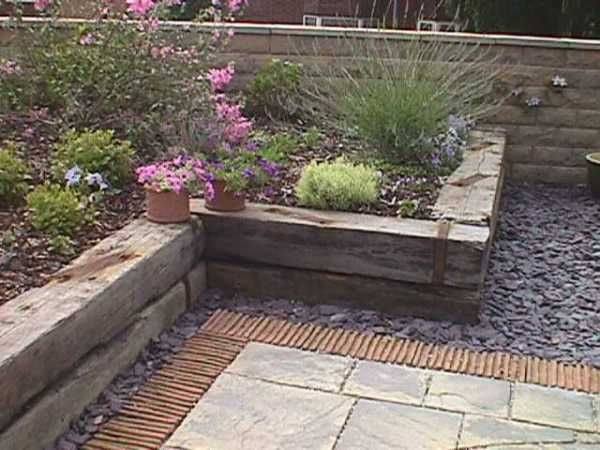 Railway Sleeper Garden Beds Interior Trends 2019