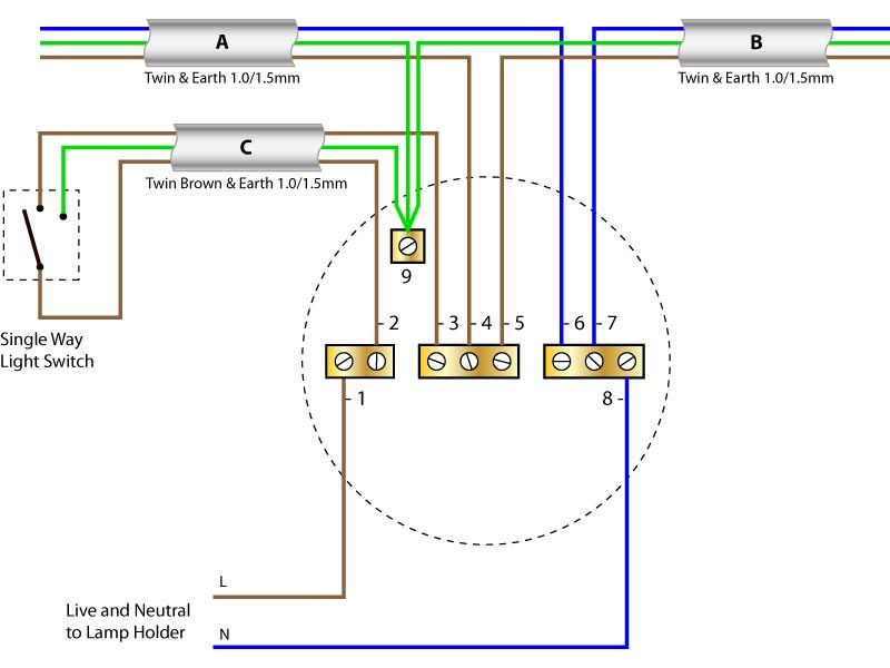 61d6f2790d1b29d2c0a3e449d5533465 ceiling rose wiring with the new cable colours elektryka lighting wiring diagrams at crackthecode.co