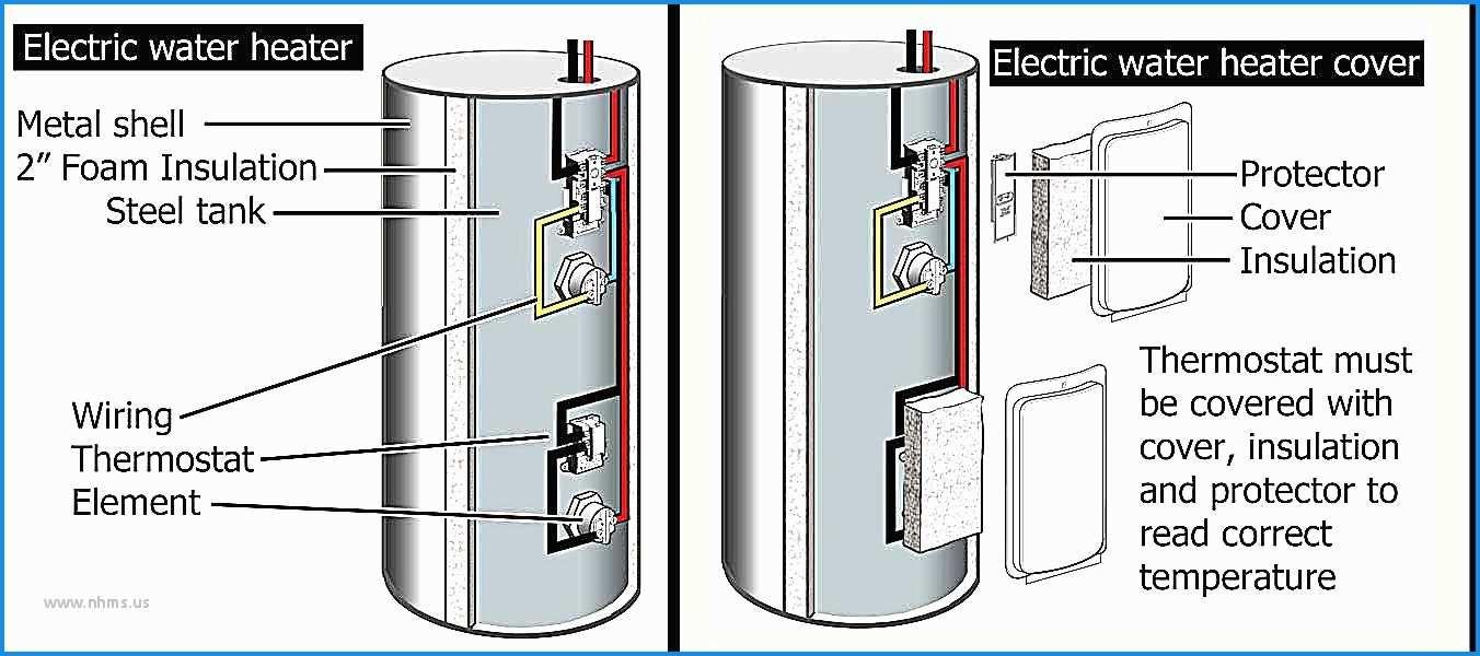 rv hot water heater wiring diagram rheem water heater wiring schematic dat wiring diagrams  rheem water heater wiring schematic