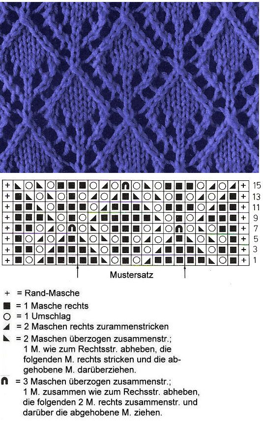 Pin By Henna Pretorius On Breiwerk Lace Knitting Patterns Lace