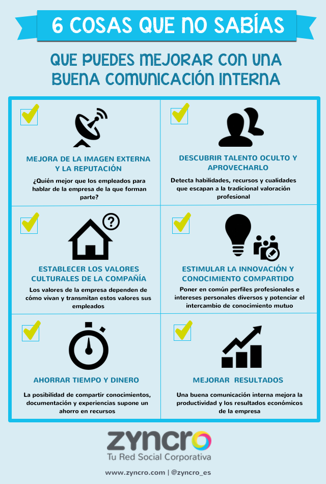 6 Cosas Que No Sabias Que Podias Mejorar Con Una Buena Comunicacion Interna Infograf Comunicacion Interna Comunicacion Organizacional Comunicacion Empresarial
