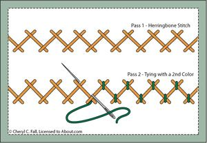 Every Embroidery Stitch You'll Ever Need: Herringbone Stitch - Tied