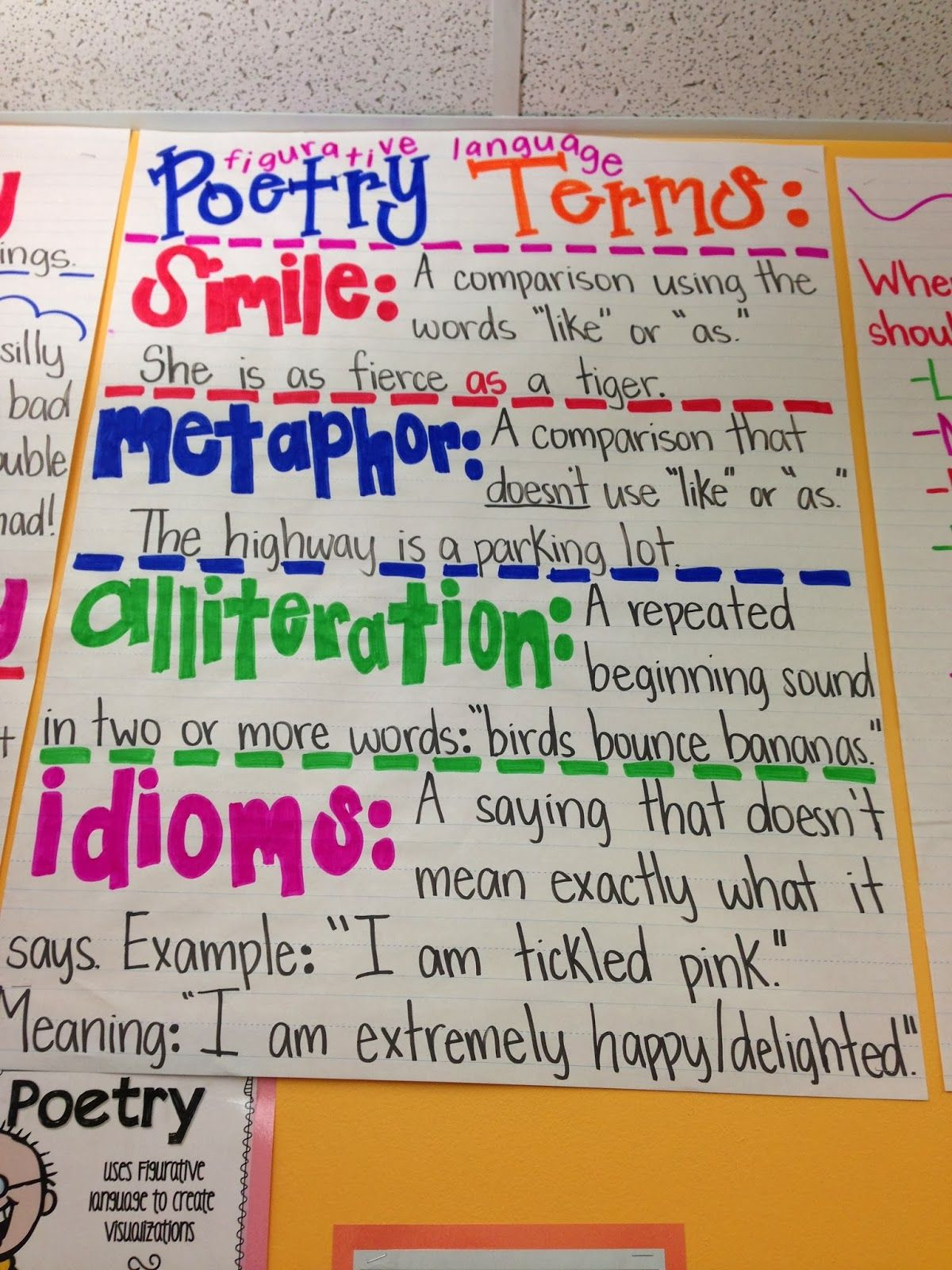Lyrical Poem Anchor Chart