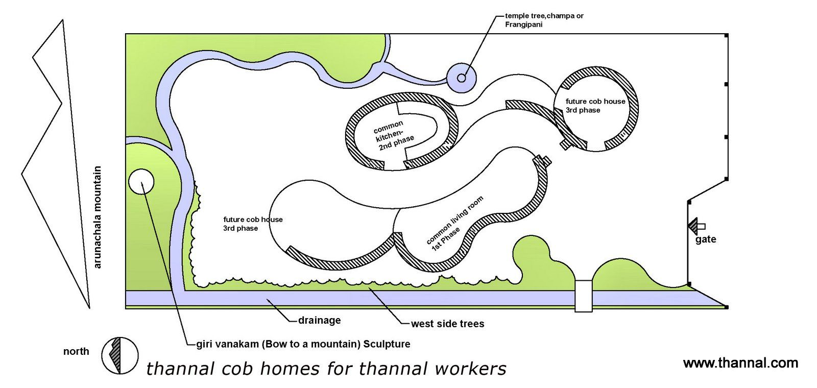 Earthship plans and designs pictures - Thannal Cob House Plan India By Architect Biju Bhaskar