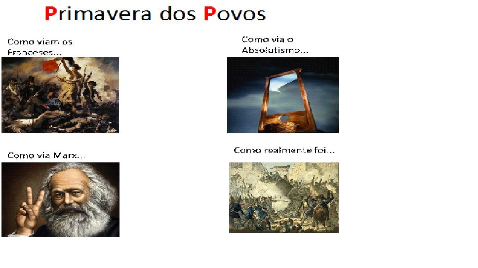 Primavera dos povos vista por diferentes personagens da época Bruno R., Rafael M. Rodrigo R.