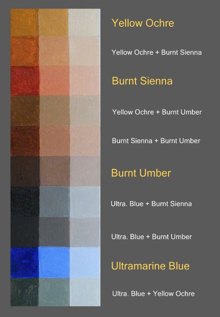 My Palette Charts Are Based On A Limited Palette Of Yellow Ochre