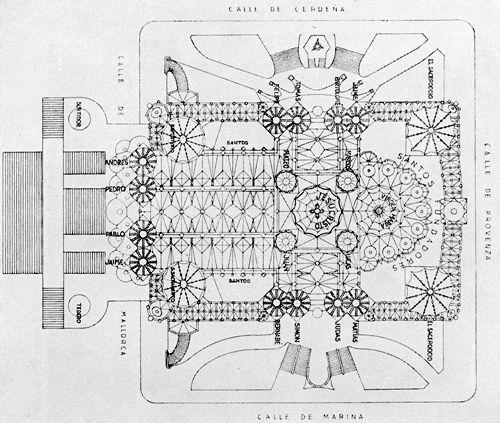 Antoni Gaudis design drawings of the Sagrada Familia