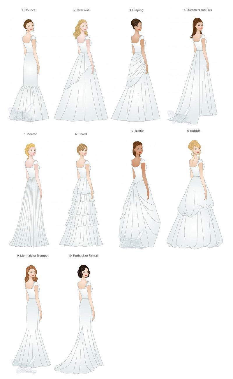 Pin by Sarah_K. on The Day!  Wedding dress types, Wedding dress