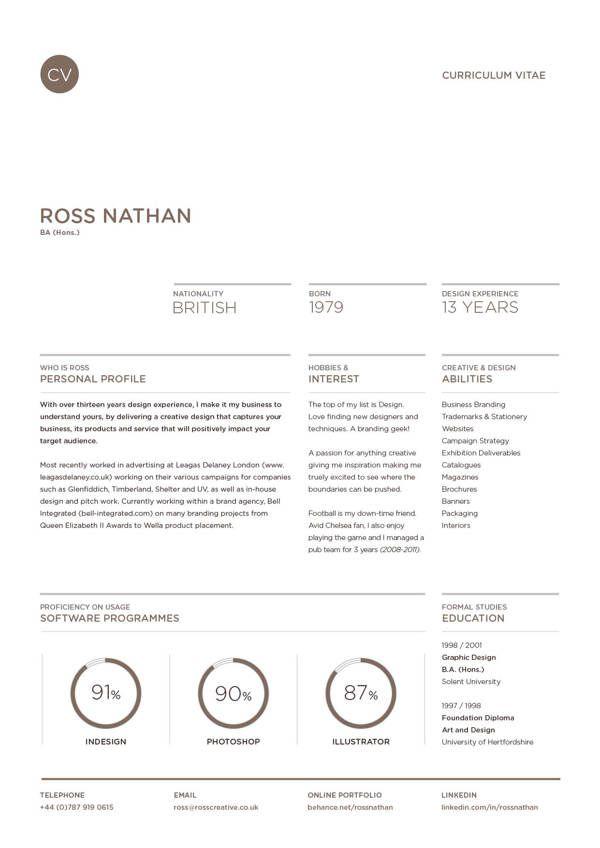 Curriculum Vitae by Ross Nathan, via Behance Curriculum Vitae - unique resume format