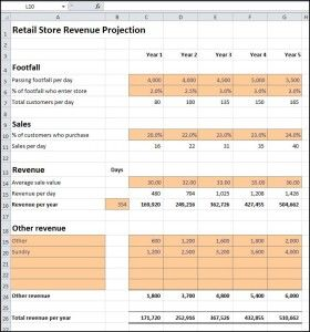 Retail Store Revenue Projection Retail Business Plan Retail