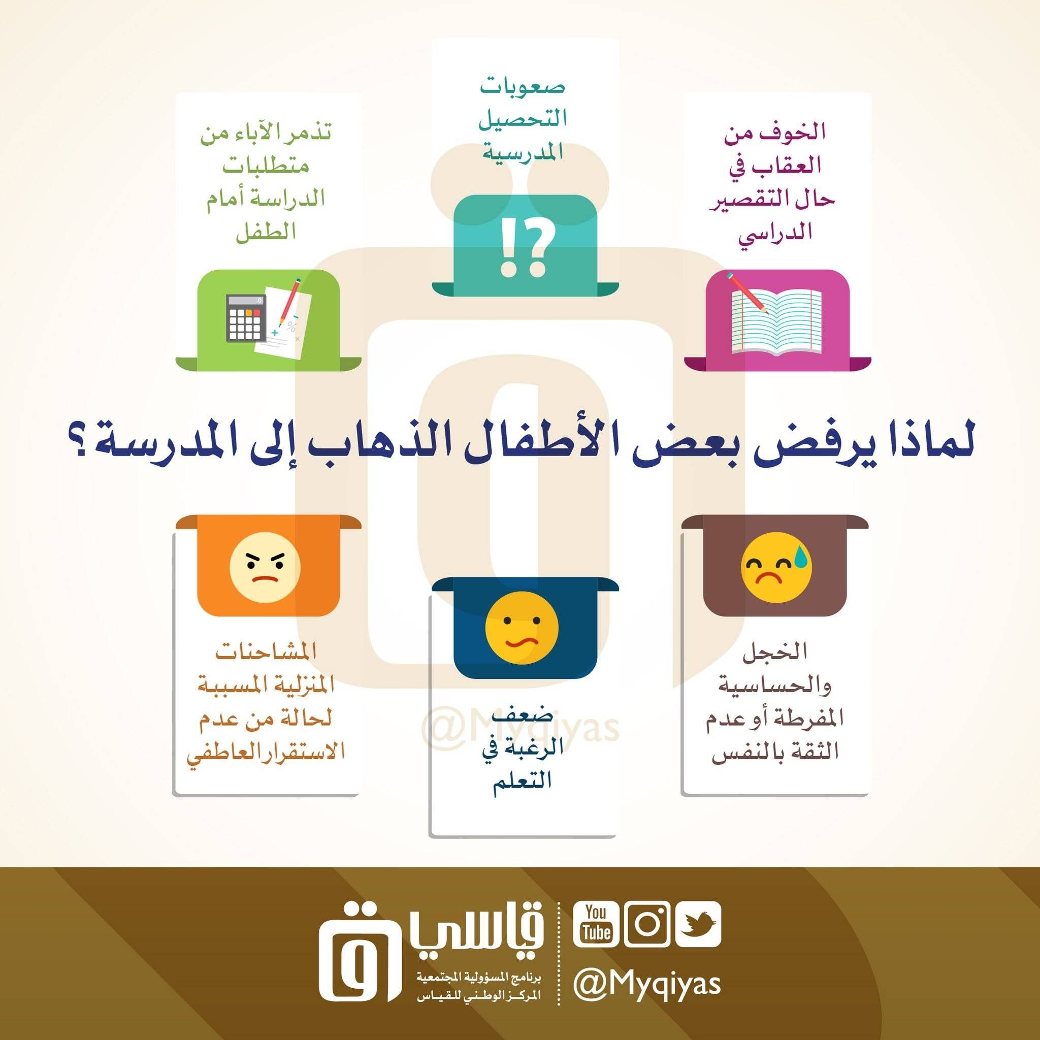 Pin By Ali On تطوير الذات Kids And Parenting Parenting Kids