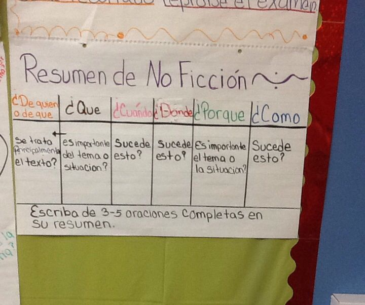 Resumen De No Ficcion Writing Anchor Charts Expository Text Spanish Anchor Charts