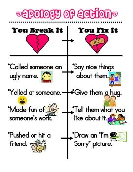 Apology of Action Chart for Responsive Classroom Lesson ...